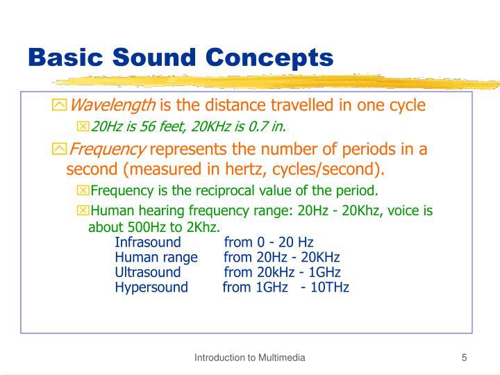 Basic Sound Concepts