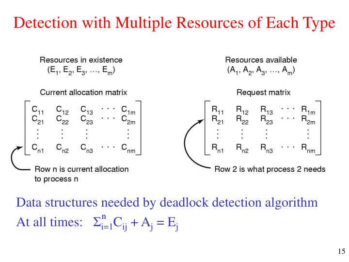 Detection with Multiple Resources of Each Type