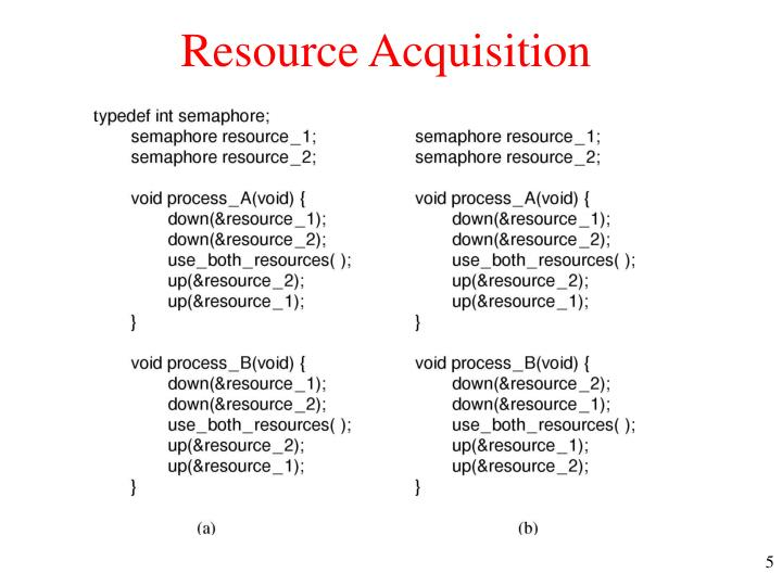 Resource Acquisition
