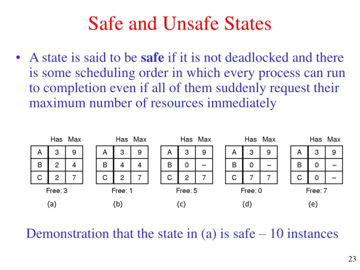 Safe and Unsafe States