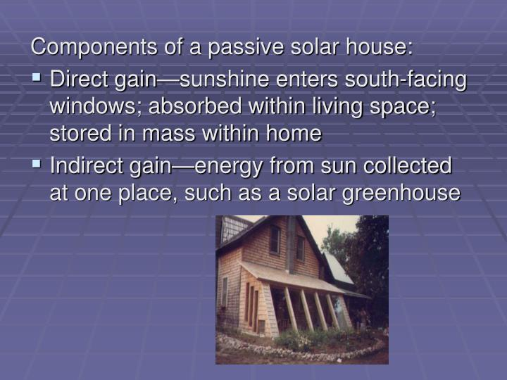 Components of a passive solar house: