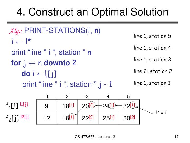 4. Construct an Optimal Solution