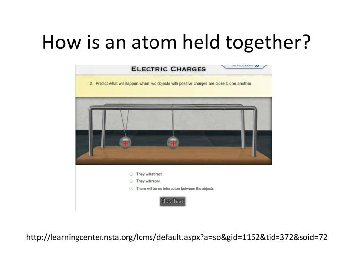 How is an atom held together?