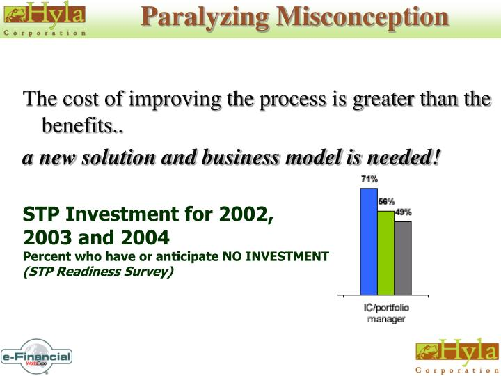 Paralyzing Misconception