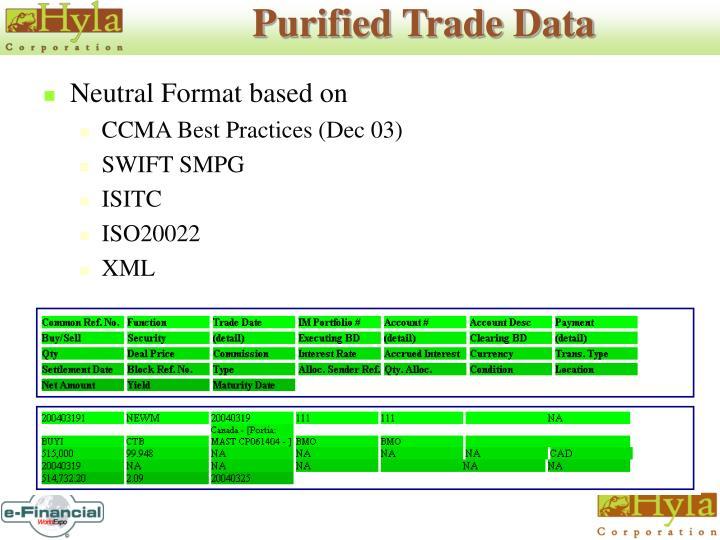Purified Trade Data