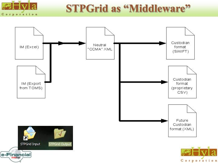 """STPGrid as """"Middleware"""""""