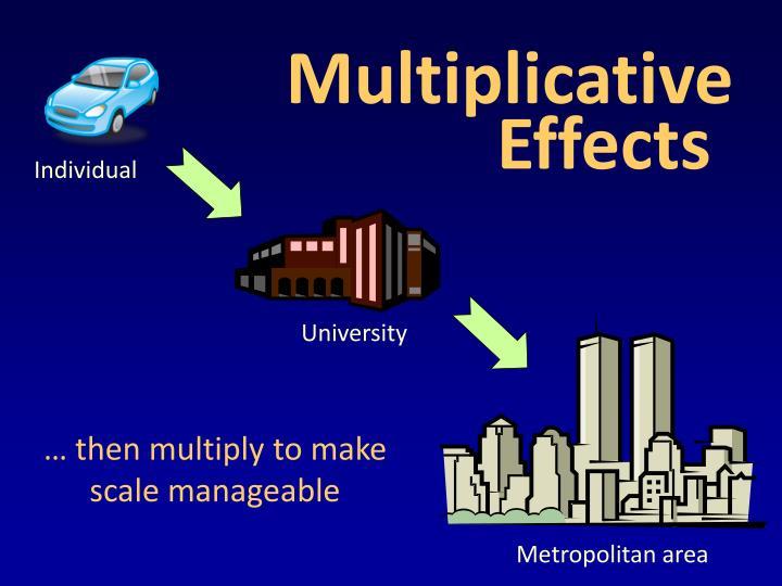 Multiplicative