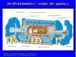 der atlas detektor a t oroidal l hc a pparatu s