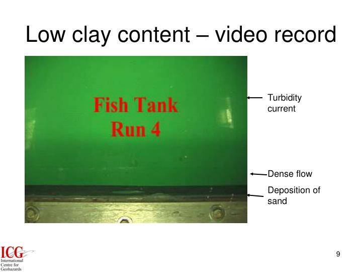 Low clay content – video record