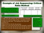example of job sequencing critical ratio method
