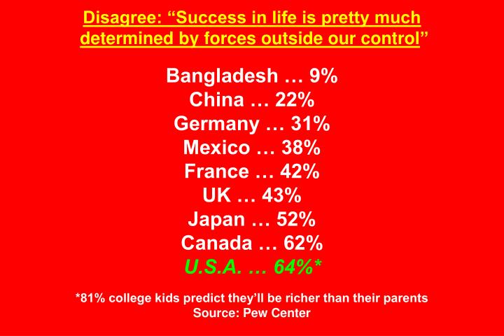"""Disagree: """"Success in life is pretty much"""