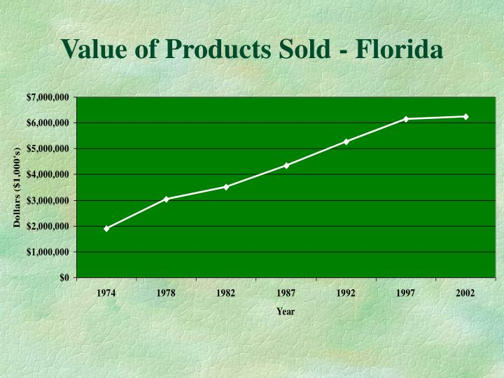 Value of products sold florida