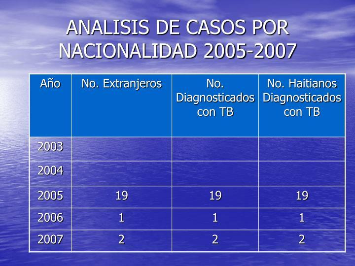ANALISIS DE CASOS POR NACIONALIDAD 2005-2007