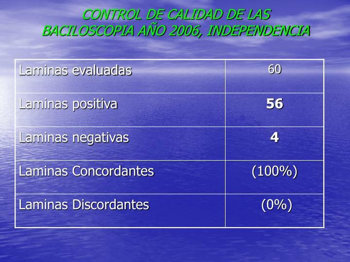 CONTROL DE CALIDAD DE LAS