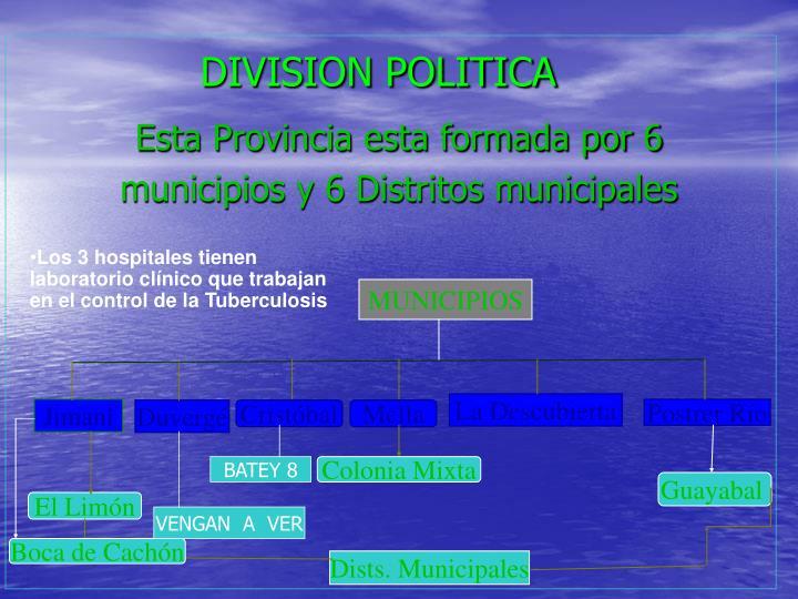 DIVISION POLITICA