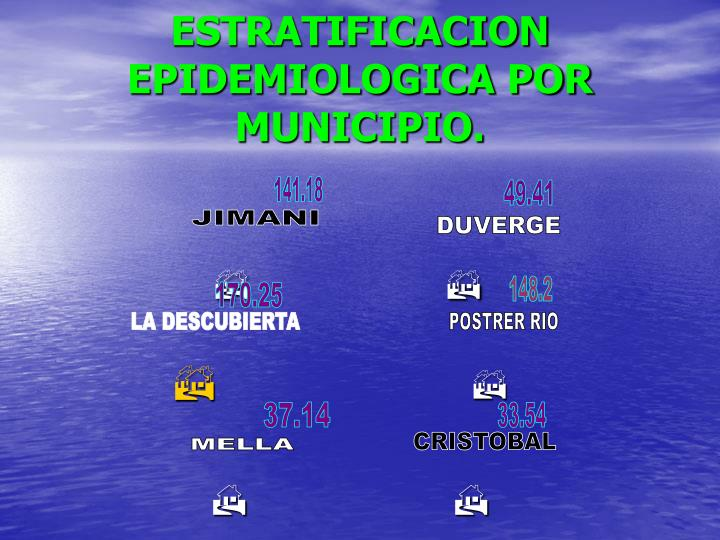 ESTRATIFICACION EPIDEMIOLOGICA POR MUNICIPIO.