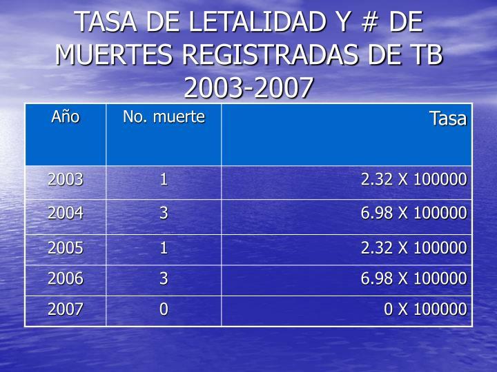 TASA DE LETALIDAD Y # DE MUERTES REGISTRADAS DE TB 2003-2007