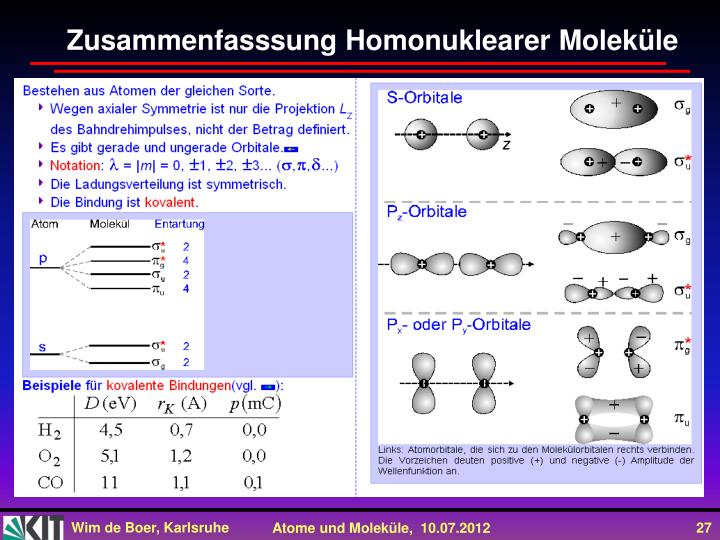Zusammenfasssung Homonuklearer Moleküle