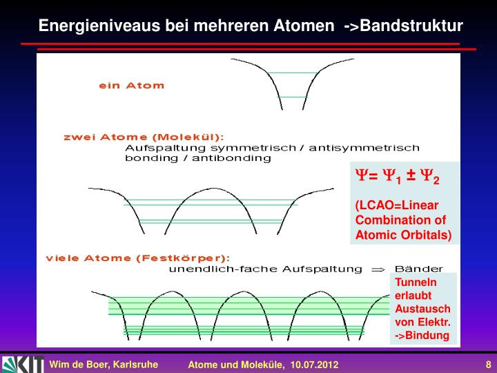 Energieniveaus bei mehreren Atomen