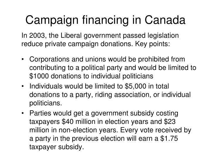 Campaign financing in Canada