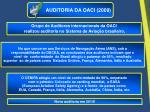 grupo de auditores internacionais da oaci realizou auditoria no sistema de avia o brasileiro