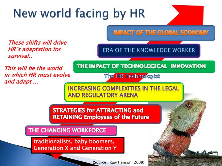 New world facing by HR