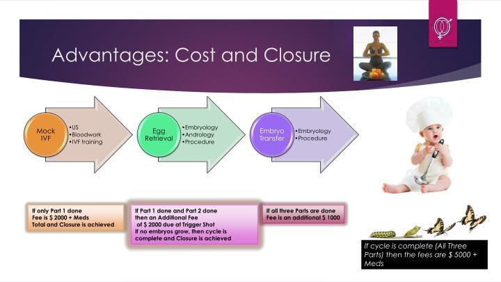 Advantages: Cost and Closure