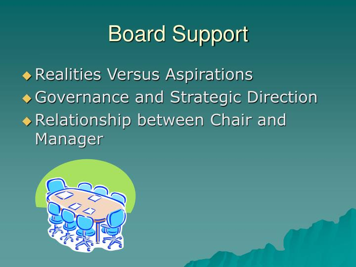 Board Support