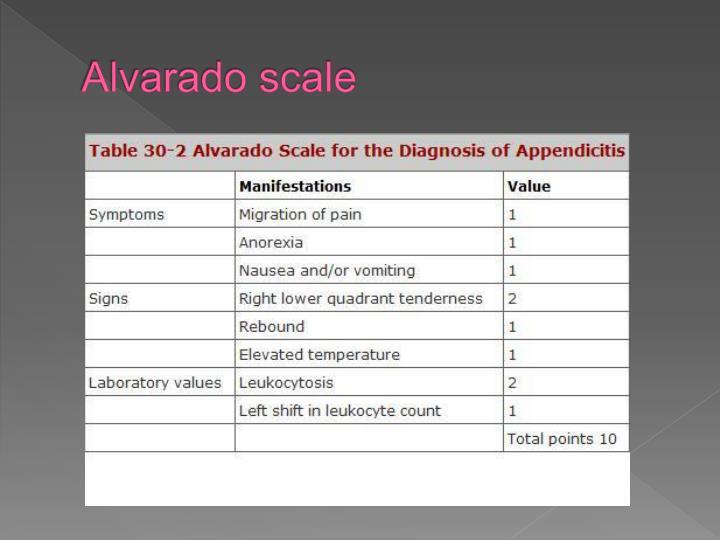 Alvarado scale