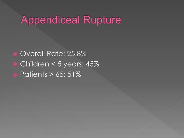 Appendiceal