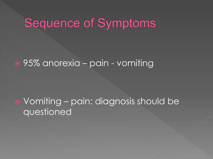 Sequence of Symptoms