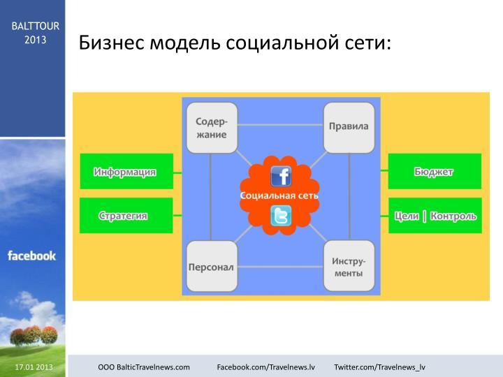 Бизнес модель социальной сети: