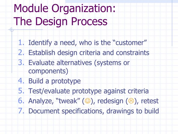 Module Organization: