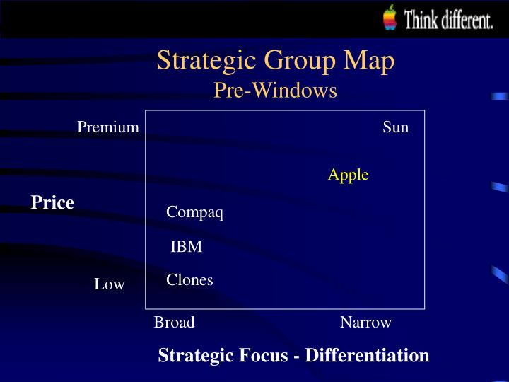 Strategic group map pre windows