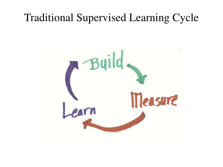 Traditional Supervised Learning Cycle