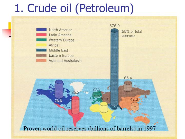 1. Crude oil (Petroleum)