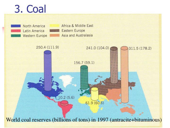 3. Coal