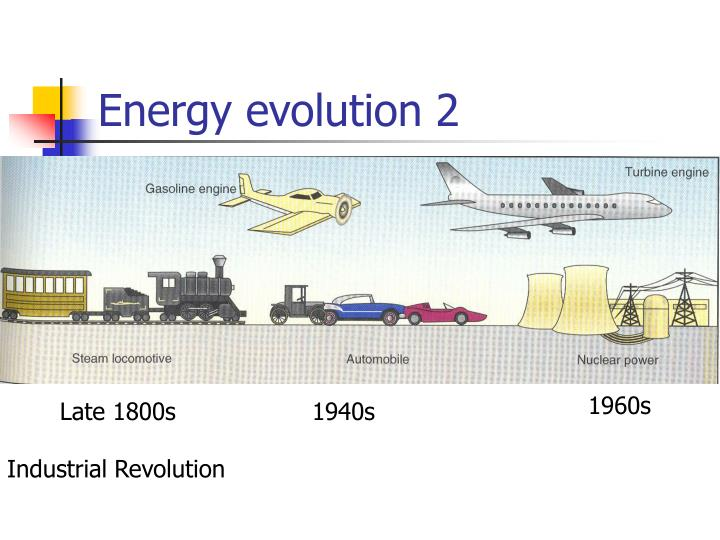 Energy evolution 2