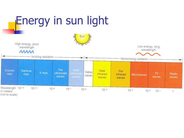 Energy in sun light