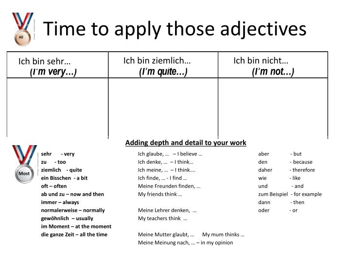 Time to apply those adjectives