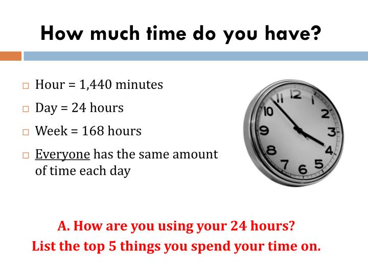 How much time do you have