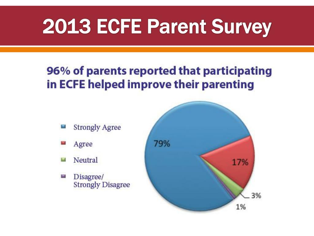 PPT - Celebrating 40 Years of ECFE in Minnesota ...