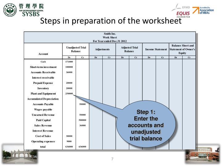 Steps in preparation of the worksheet