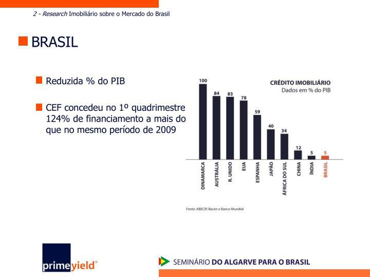 Reduzida % do PIB