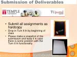submission of deliverables