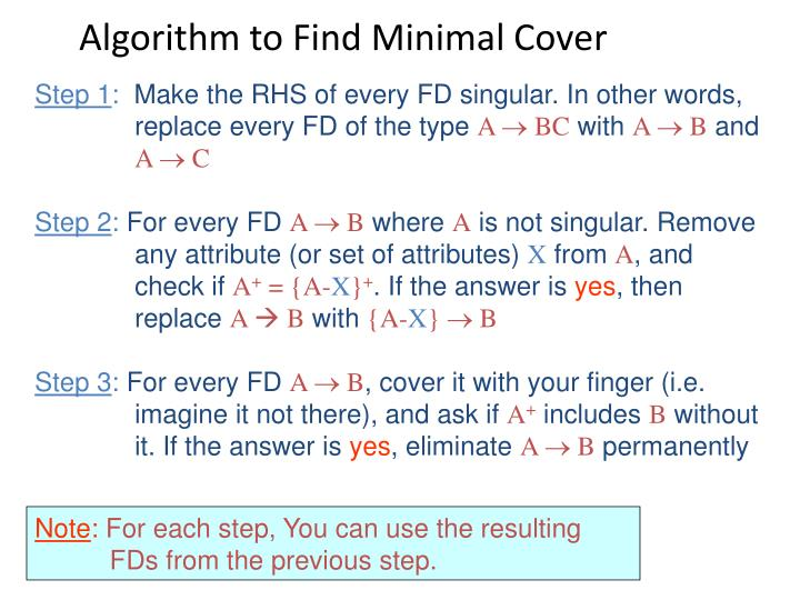 Algorithm to Find Minimal Cover