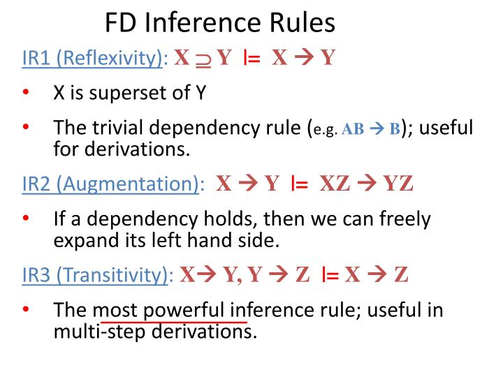 FD Inference Rules