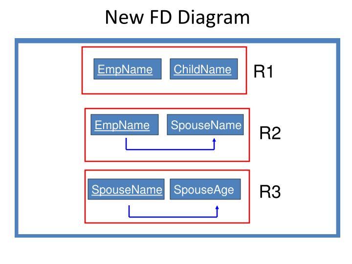 New FD Diagram