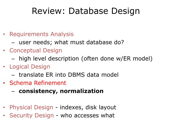 Review database design