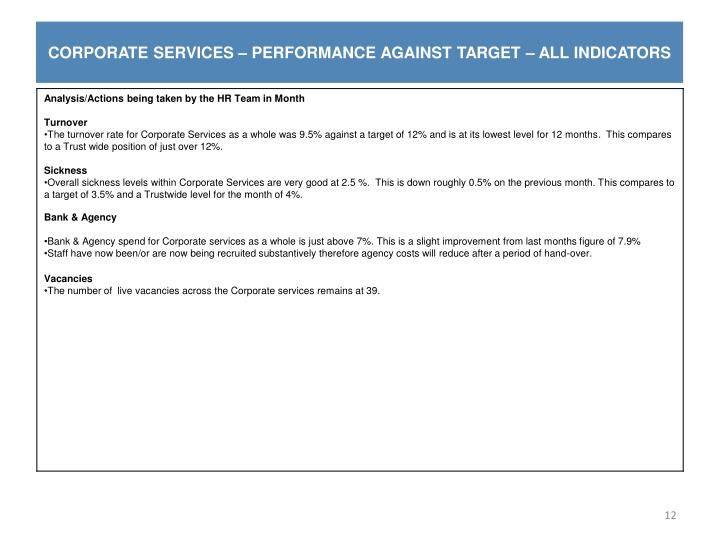 CORPORATE SERVICES – PERFORMANCE AGAINST TARGET – ALL INDICATORS